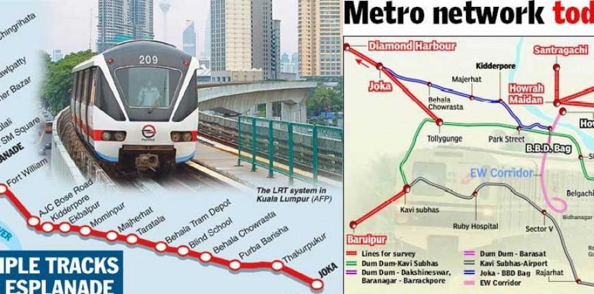 Kolkata Metro Route Map